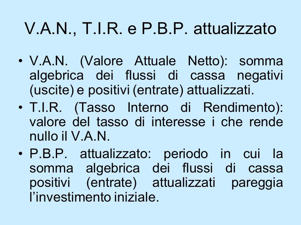 V.A.N., T.I.R. e P.B.P. attualizzato V.A.N. (Valore Attuale Netto): somma algebrica dei flussi di cassa negativi (uscite) e positivi (entrate) attuali