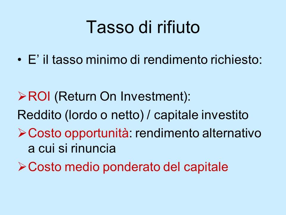Tasso di rifiuto E il tasso minimo di rendimento richiesto: ROI (Return On Investment): Reddito (lordo o netto) / capitale investito Costo opportunità
