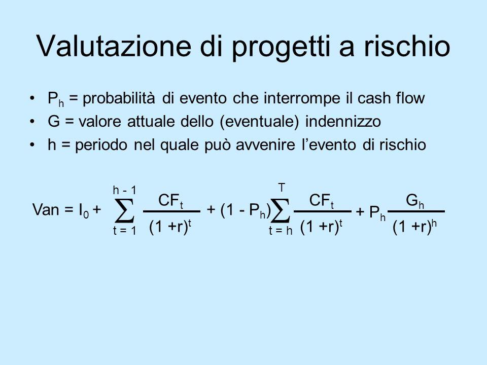 Valutazione di progetti a rischio P h = probabilità di evento che interrompe il cash flow G = valore attuale dello (eventuale) indennizzo h = periodo
