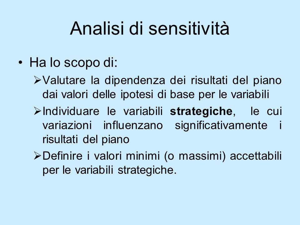Analisi di sensitività Ha lo scopo di: Valutare la dipendenza dei risultati del piano dai valori delle ipotesi di base per le variabili Individuare le