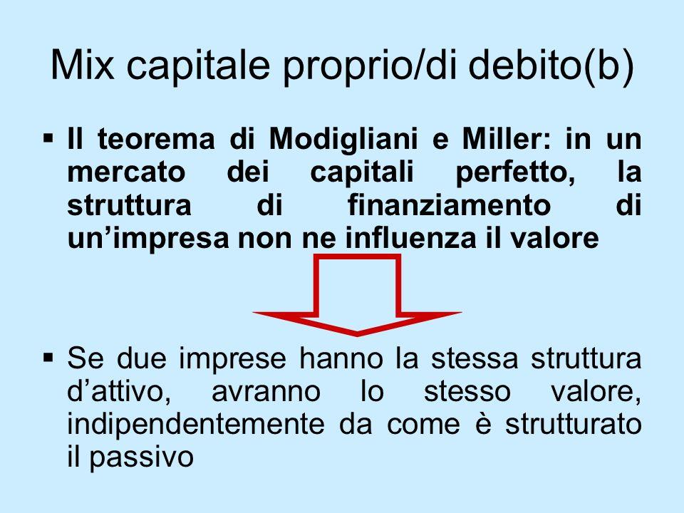 Mix capitale proprio/di debito(b) Il teorema di Modigliani e Miller: in un mercato dei capitali perfetto, la struttura di finanziamento di unimpresa n