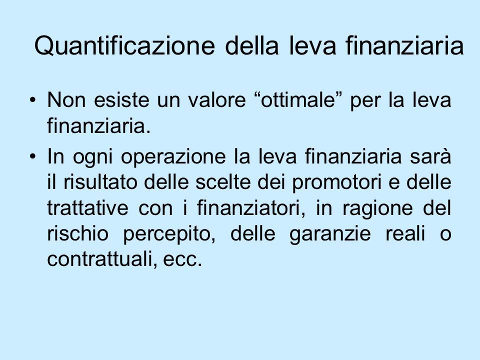 Quantificazione della leva finanziaria Non esiste un valore ottimale per la leva finanziaria. In ogni operazione la leva finanziaria sarà il risultato