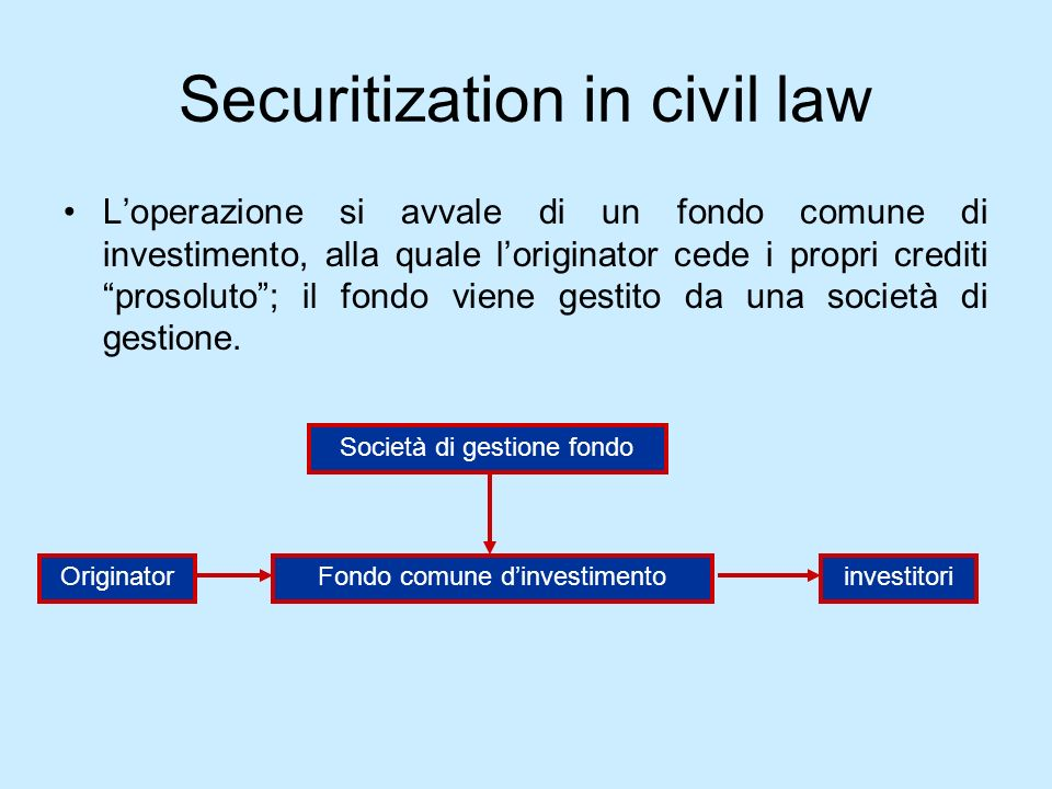 Securitization in civil law Loperazione si avvale di un fondo comune di investimento, alla quale loriginator cede i propri crediti prosoluto; il fondo