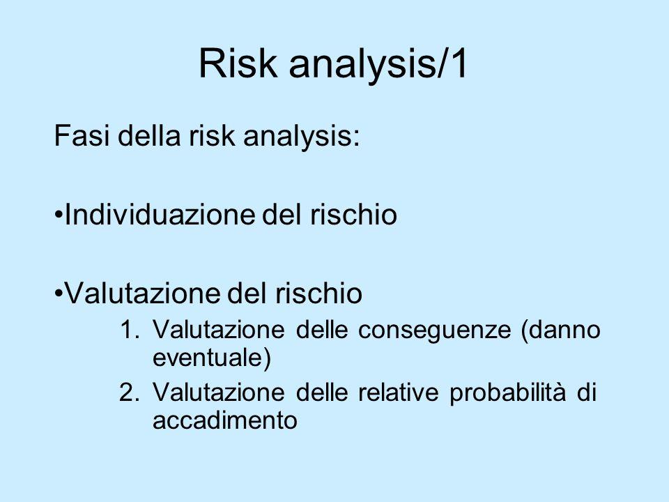 Risk analysis/1 Fasi della risk analysis: Individuazione del rischio Valutazione del rischio 1.Valutazione delle conseguenze (danno eventuale) 2.Valut