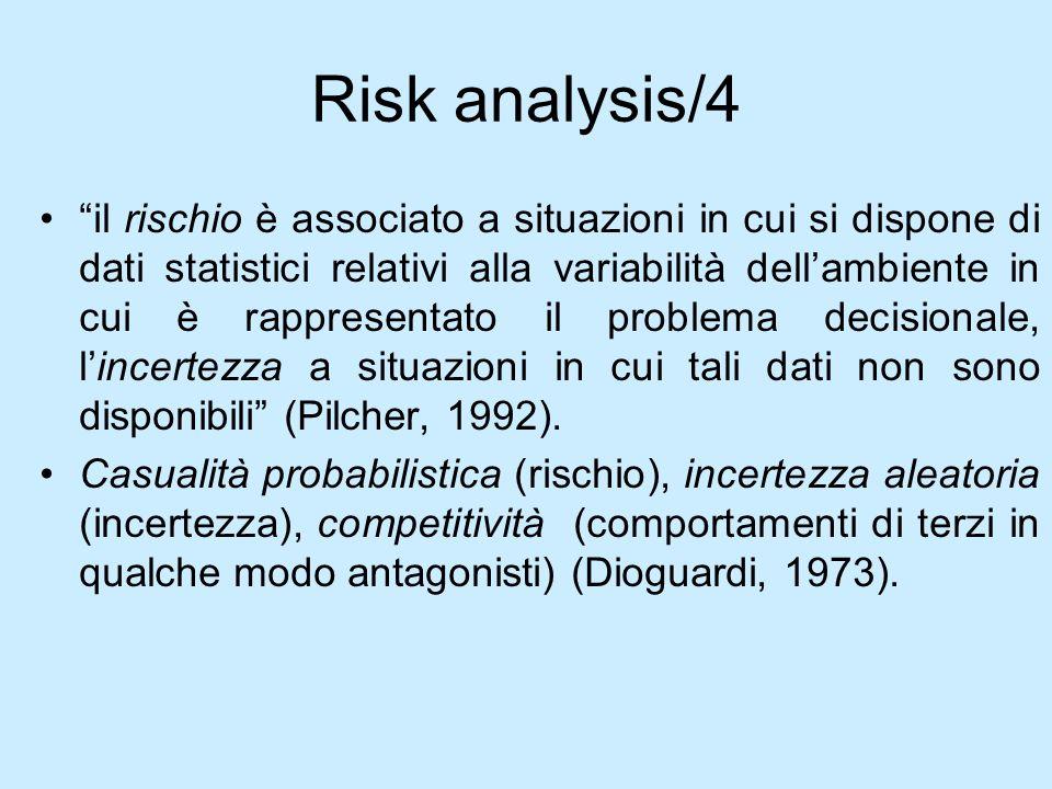 Risk analysis/4 il rischio è associato a situazioni in cui si dispone di dati statistici relativi alla variabilità dellambiente in cui è rappresentato