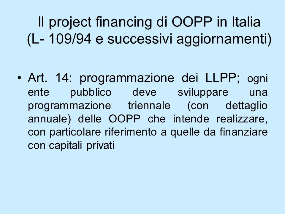 Il project financing di OOPP in Italia (L- 109/94 e successivi aggiornamenti) Art. 14: programmazione dei LLPP; ogni ente pubblico deve sviluppare una