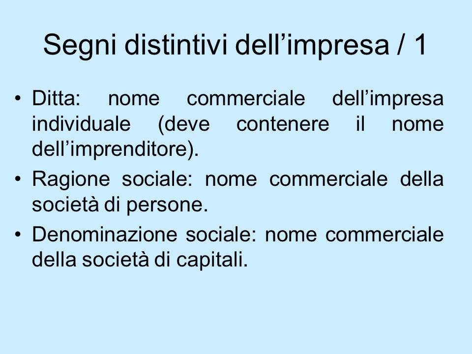 Segni distintivi dellimpresa / 1 Ditta: nome commerciale dellimpresa individuale (deve contenere il nome dellimprenditore). Ragione sociale: nome comm