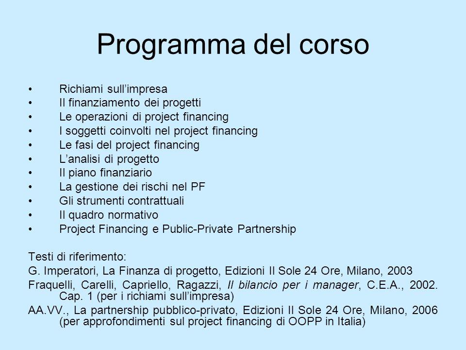 Programma del corso Richiami sullimpresa Il finanziamento dei progetti Le operazioni di project financing I soggetti coinvolti nel project financing L