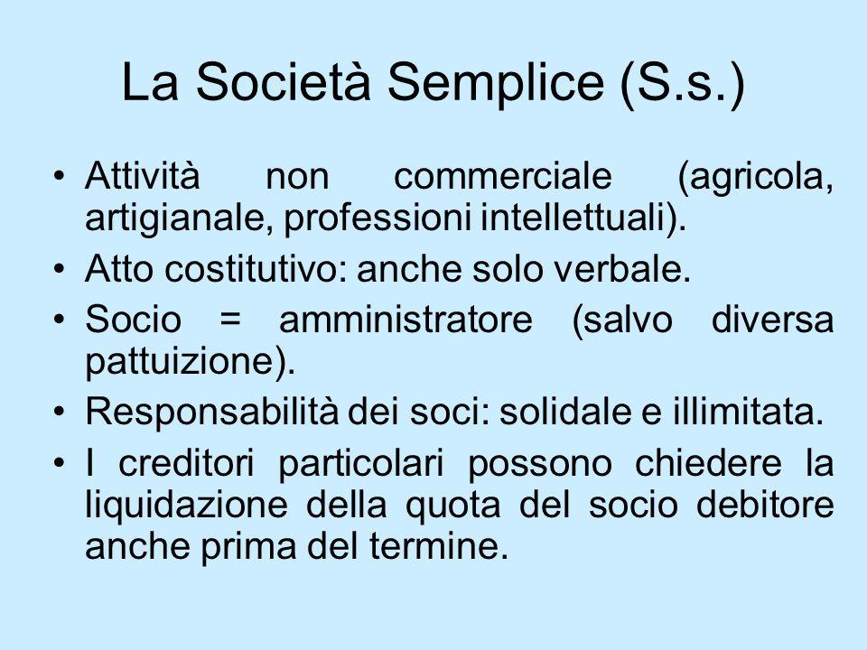 La Società Semplice (S.s.) Attività non commerciale (agricola, artigianale, professioni intellettuali). Atto costitutivo: anche solo verbale. Socio =