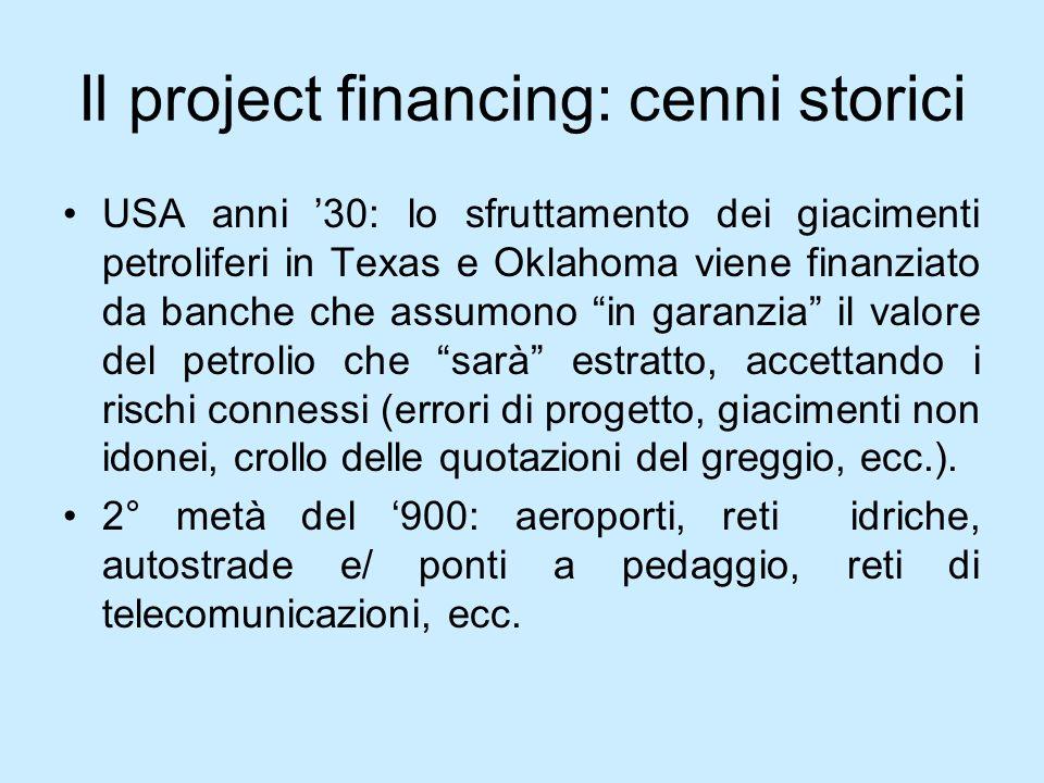 Il project financing: cenni storici USA anni 30: lo sfruttamento dei giacimenti petroliferi in Texas e Oklahoma viene finanziato da banche che assumon
