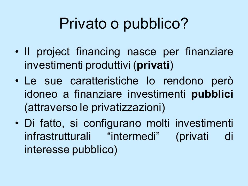 Privato o pubblico? Il project financing nasce per finanziare investimenti produttivi (privati) Le sue caratteristiche lo rendono però idoneo a finanz