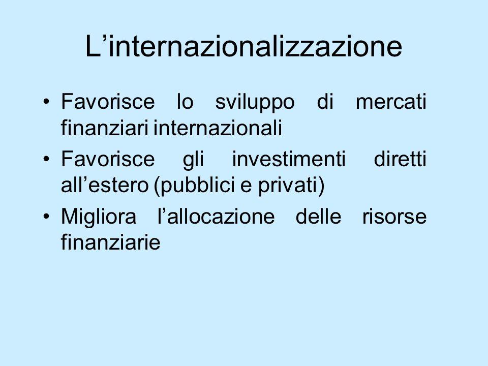 Linternazionalizzazione Favorisce lo sviluppo di mercati finanziari internazionali Favorisce gli investimenti diretti allestero (pubblici e privati) M