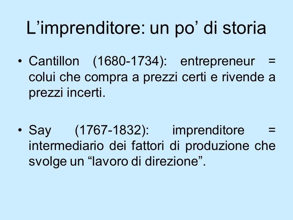 Imprenditore = innovatore Schumpeter (1883-1950): 1.Produzione di nuovi beni o servizi 2.Nuovi processi produttivi 3.Nuovi mercati di sbocco 4.Nuovi mercati di approvvigionamento 5.Nuove organizzazioni del settore (monopolio, cartelli, consorzi, ecc.)
