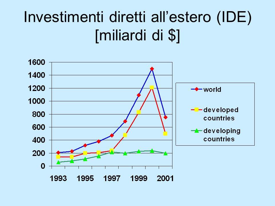 Investimenti diretti allestero (IDE) [miliardi di $]