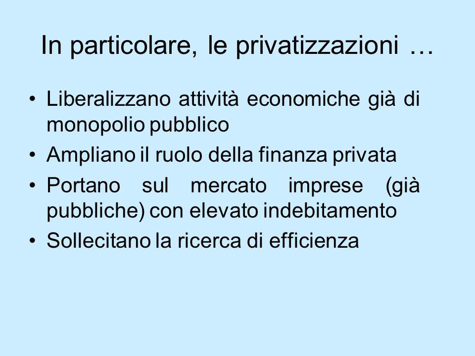 In particolare, le privatizzazioni … Liberalizzano attività economiche già di monopolio pubblico Ampliano il ruolo della finanza privata Portano sul m