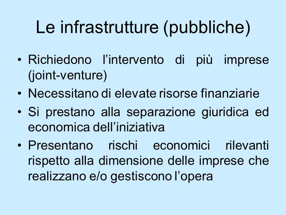 Le infrastrutture (pubbliche) Richiedono lintervento di più imprese (joint-venture) Necessitano di elevate risorse finanziarie Si prestano alla separa