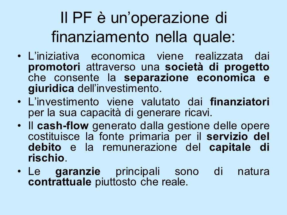 Il PF è unoperazione di finanziamento nella quale: Liniziativa economica viene realizzata dai promotori attraverso una società di progetto che consent