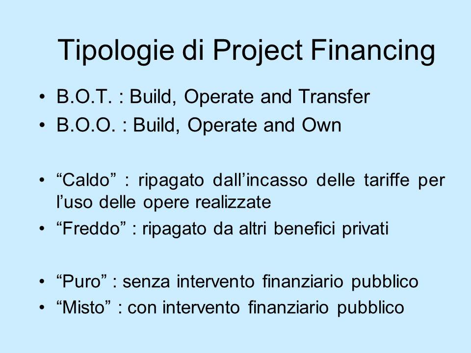 Tipologie di Project Financing B.O.T. : Build, Operate and Transfer B.O.O. : Build, Operate and Own Caldo : ripagato dallincasso delle tariffe per lus