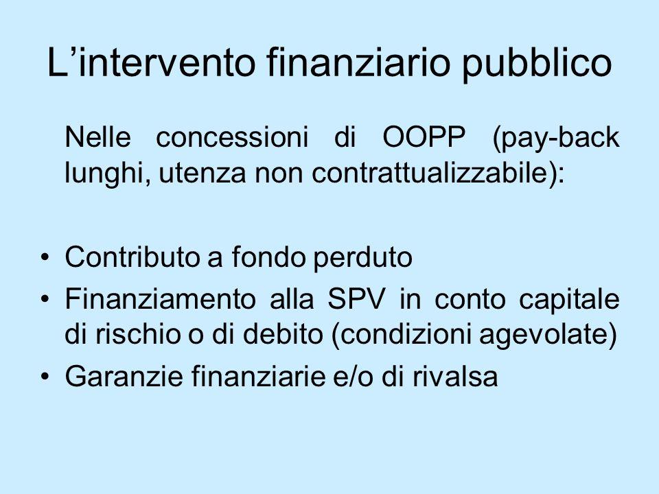 Lintervento finanziario pubblico Nelle concessioni di OOPP (pay-back lunghi, utenza non contrattualizzabile): Contributo a fondo perduto Finanziamento