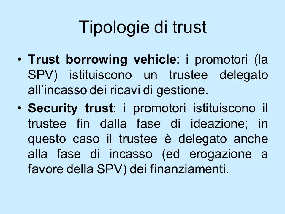 Tipologie di trust Trust borrowing vehicle: i promotori (la SPV) istituiscono un trustee delegato allincasso dei ricavi di gestione. Security trust: i