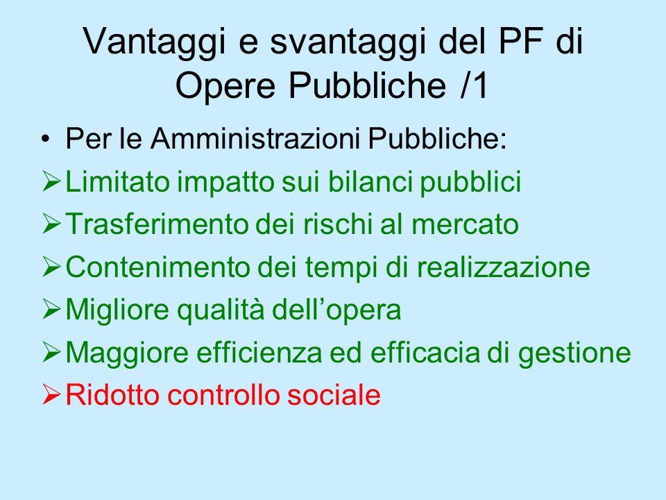 Vantaggi e svantaggi del PF di Opere Pubbliche /1 Per le Amministrazioni Pubbliche: Limitato impatto sui bilanci pubblici Trasferimento dei rischi al