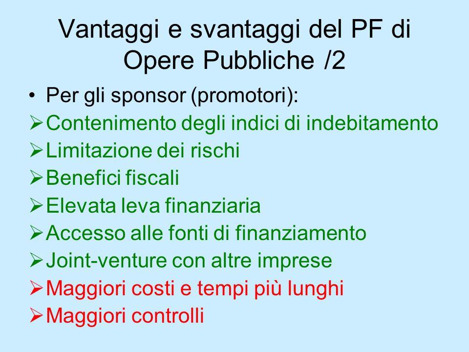 Vantaggi e svantaggi del PF di Opere Pubbliche /2 Per gli sponsor (promotori): Contenimento degli indici di indebitamento Limitazione dei rischi Benef