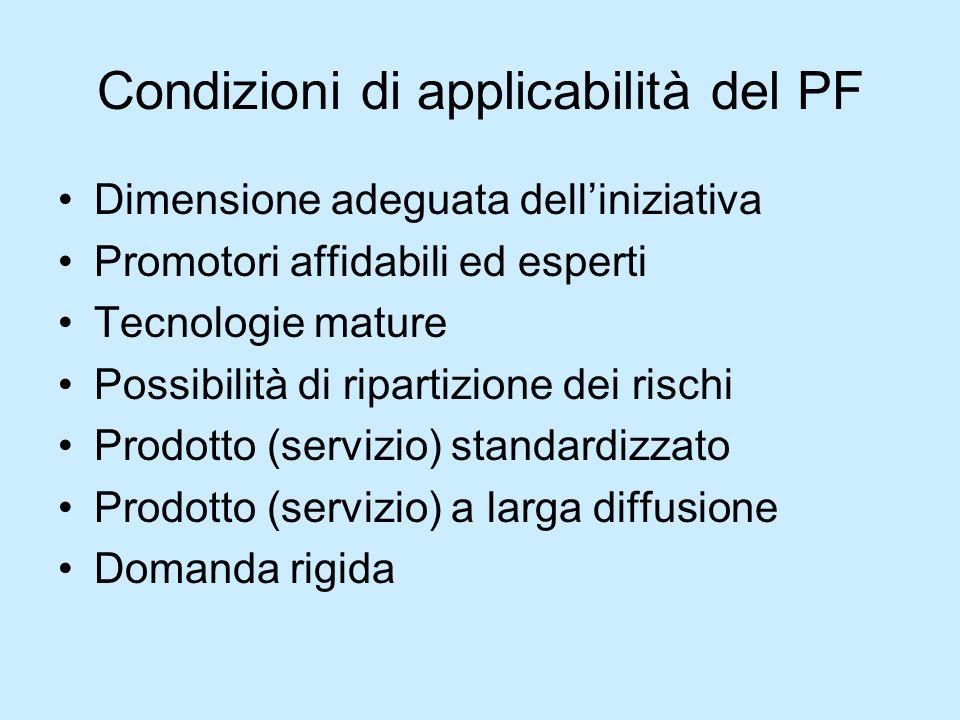 Condizioni di applicabilità del PF Dimensione adeguata delliniziativa Promotori affidabili ed esperti Tecnologie mature Possibilità di ripartizione de