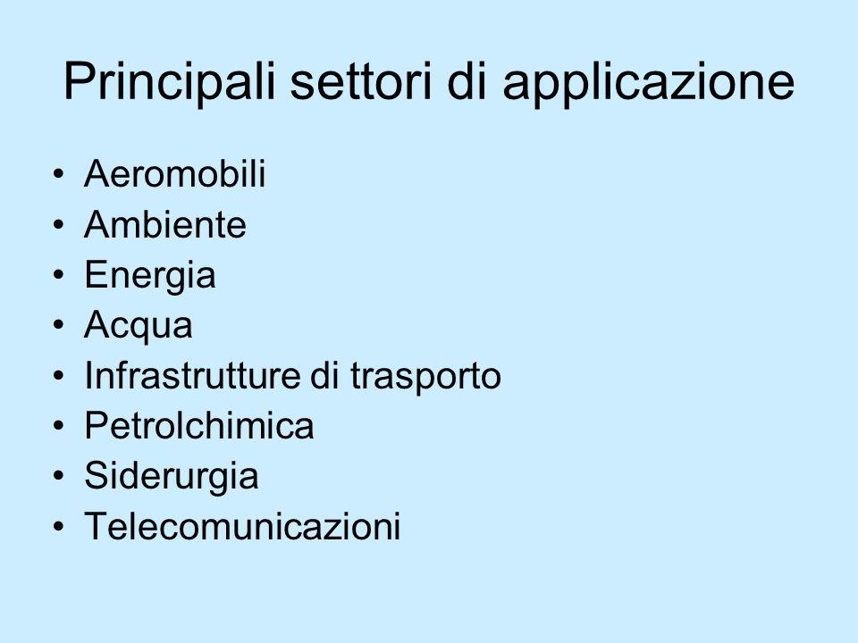 Principali settori di applicazione Aeromobili Ambiente Energia Acqua Infrastrutture di trasporto Petrolchimica Siderurgia Telecomunicazioni