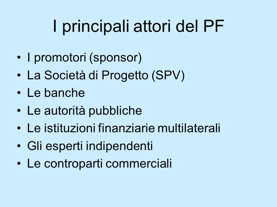 I principali attori del PF I promotori (sponsor) La Società di Progetto (SPV) Le banche Le autorità pubbliche Le istituzioni finanziarie multilaterali