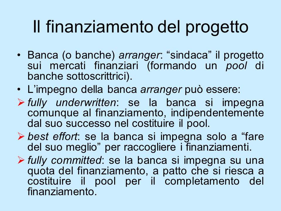 Il finanziamento del progetto Banca (o banche) arranger: sindaca il progetto sui mercati finanziari (formando un pool di banche sottoscrittrici). Limp