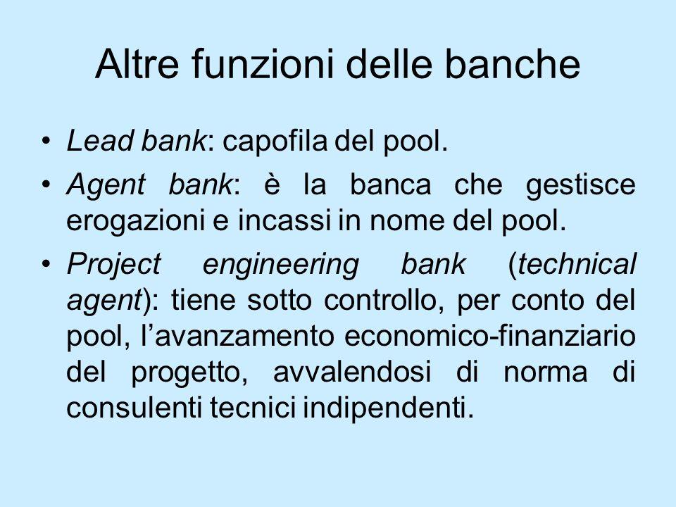 Altre funzioni delle banche Lead bank: capofila del pool. Agent bank: è la banca che gestisce erogazioni e incassi in nome del pool. Project engineeri