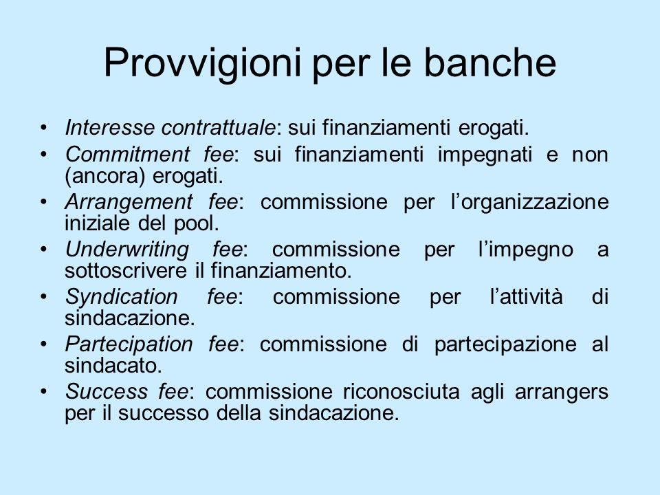 Provvigioni per le banche Interesse contrattuale: sui finanziamenti erogati. Commitment fee: sui finanziamenti impegnati e non (ancora) erogati. Arran