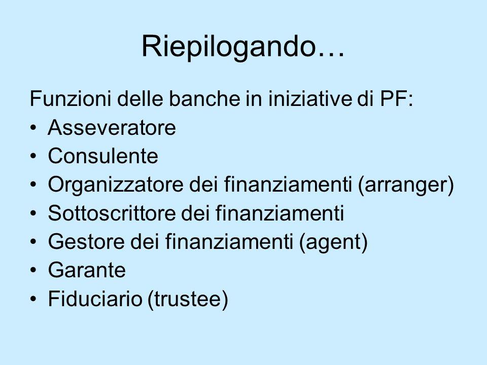 Riepilogando… Funzioni delle banche in iniziative di PF: Asseveratore Consulente Organizzatore dei finanziamenti (arranger) Sottoscrittore dei finanzi