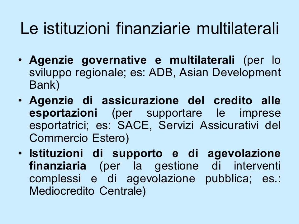 Le istituzioni finanziarie multilaterali Agenzie governative e multilaterali (per lo sviluppo regionale; es: ADB, Asian Development Bank) Agenzie di a