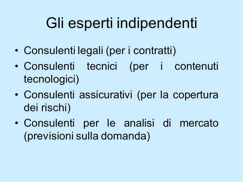 Gli esperti indipendenti Consulenti legali (per i contratti) Consulenti tecnici (per i contenuti tecnologici) Consulenti assicurativi (per la copertur