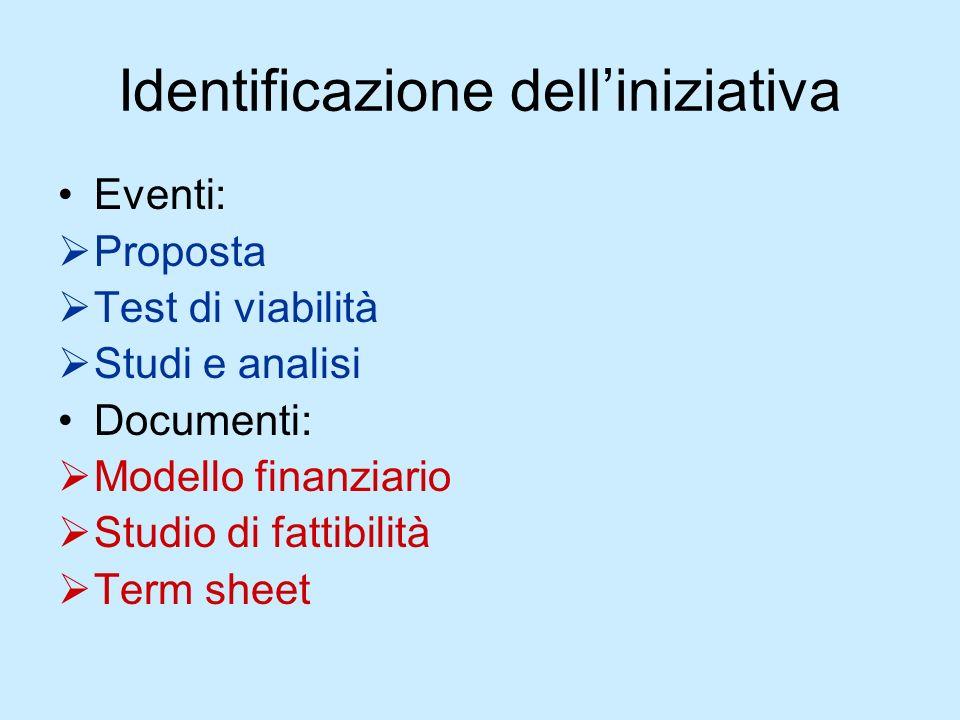 Identificazione delliniziativa Eventi: Proposta Test di viabilità Studi e analisi Documenti: Modello finanziario Studio di fattibilità Term sheet