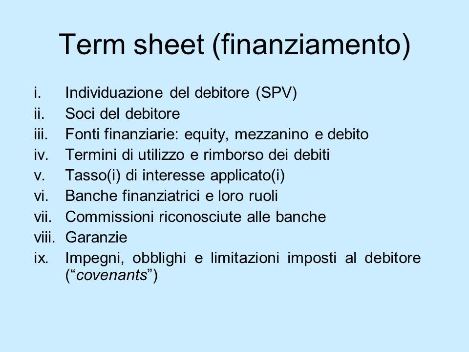 Term sheet (finanziamento) i.Individuazione del debitore (SPV) ii.Soci del debitore iii.Fonti finanziarie: equity, mezzanino e debito iv.Termini di ut