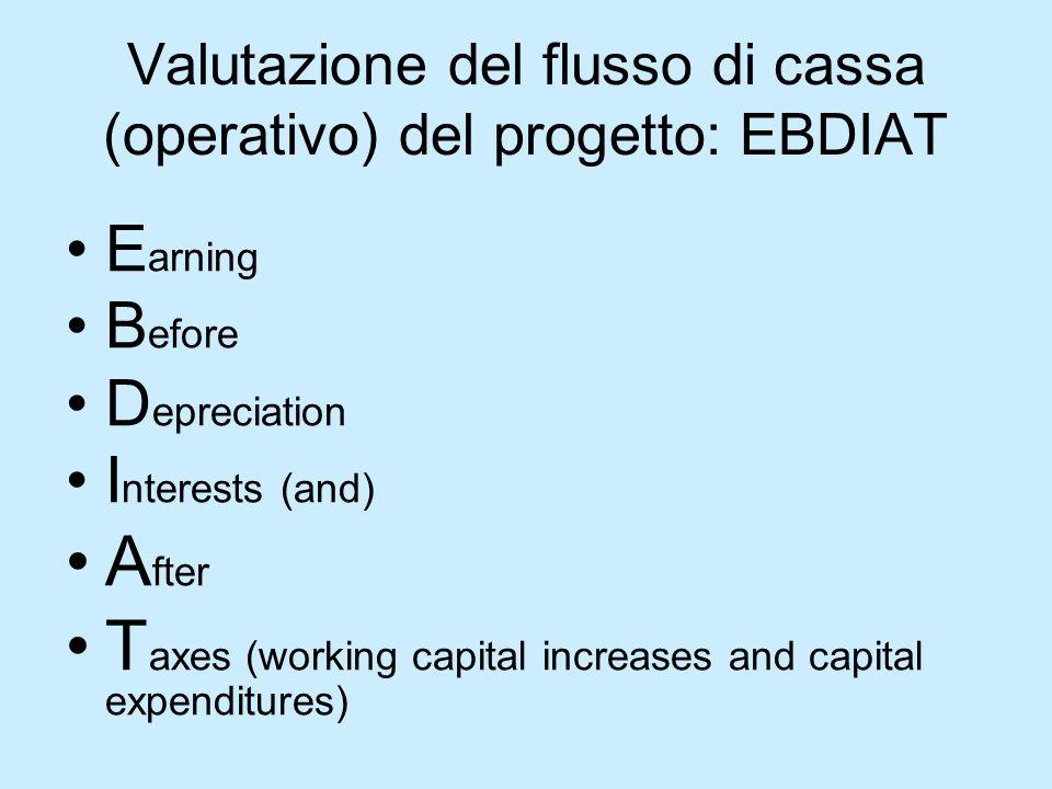 Valutazione del flusso di cassa (operativo) del progetto: EBDIAT E arning B efore D epreciation I nterests (and) A fter T axes (working capital increa