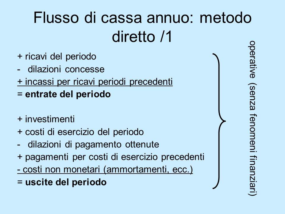 Flusso di cassa annuo: metodo diretto /1 + ricavi del periodo -dilazioni concesse + incassi per ricavi periodi precedenti = entrate del periodo + inve