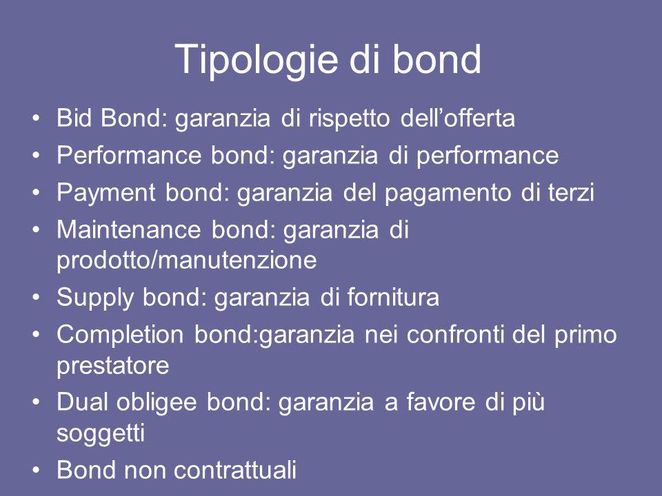 Tipologie di bond Bid Bond: garanzia di rispetto dellofferta Performance bond: garanzia di performance Payment bond: garanzia del pagamento di terzi M