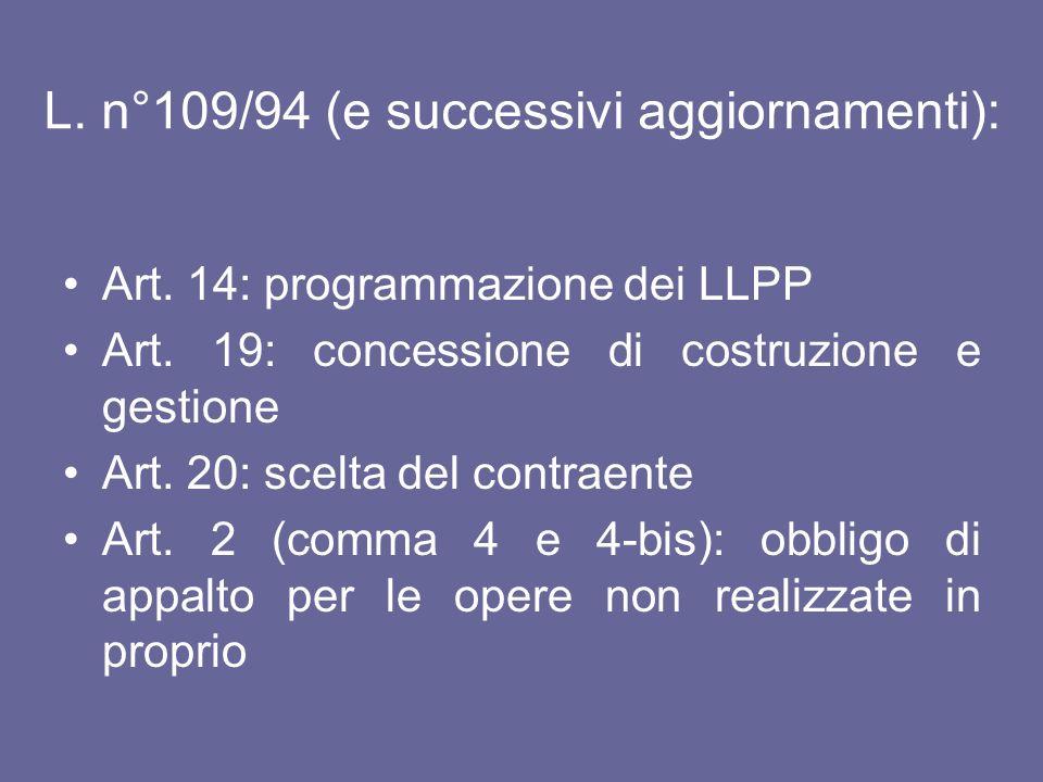 L. n°109/94 (e successivi aggiornamenti): Art. 14: programmazione dei LLPP Art. 19: concessione di costruzione e gestione Art. 20: scelta del contraen