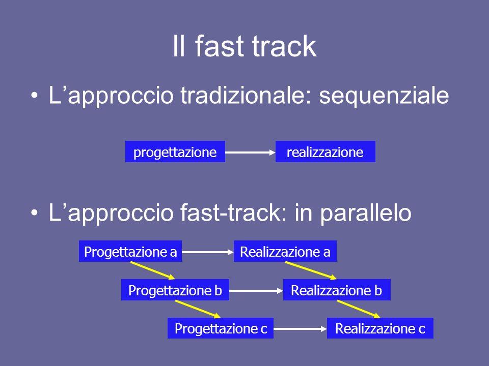Il fast track Lapproccio tradizionale: sequenziale Lapproccio fast-track: in parallelo progettazionerealizzazione Progettazione aRealizzazione a Proge