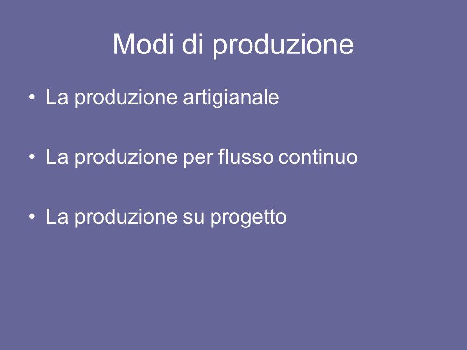Modi di produzione La produzione artigianale La produzione per flusso continuo La produzione su progetto