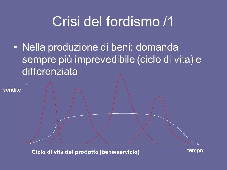 Crisi del fordismo /1 Nella produzione di beni: domanda sempre più imprevedibile (ciclo di vita) e differenziata Ciclo di vita del prodotto (bene/serv