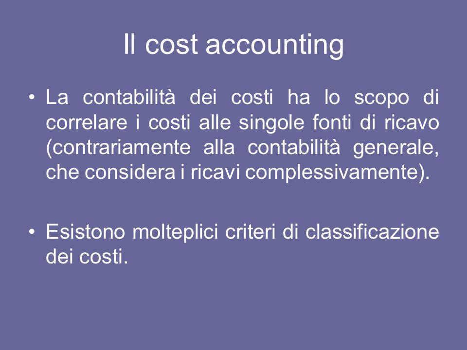 Per natura / tipologia Costo dei materiali Costo risorse umane Costo impianti Variazione scorte Acquisti Retribuzione immediata Retribuzione differita Consumi Quote di ammortamento Costi