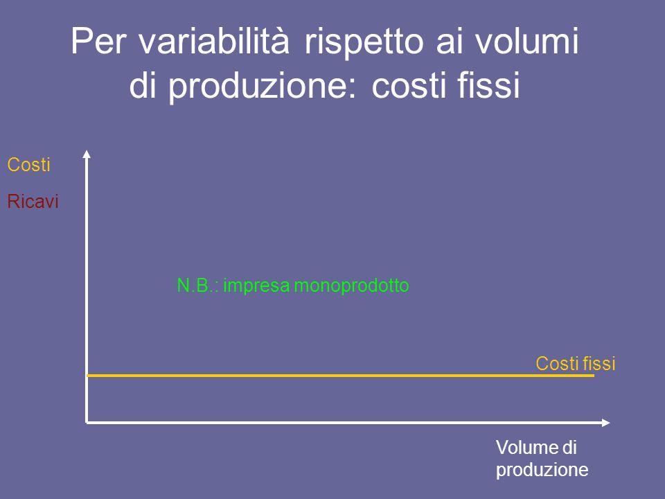 Per variabilità rispetto ai volumi di produzione: costi fissi Volume di produzione Costi Ricavi Costi fissi N.B.: impresa monoprodotto