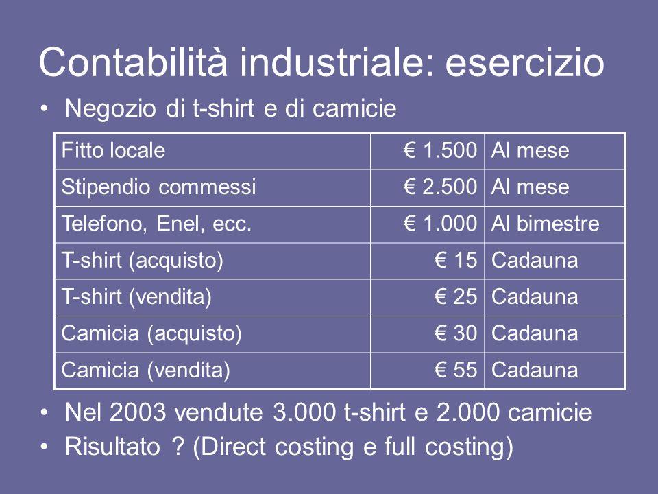 Negozio di t-shirt e di camicie Nel 2003 vendute 3.000 t-shirt e 2.000 camicie Risultato ? (Direct costing e full costing) Contabilità industriale: es