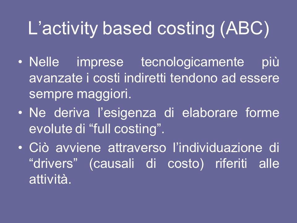 Lactivity based costing (ABC) Nelle imprese tecnologicamente più avanzate i costi indiretti tendono ad essere sempre maggiori. Ne deriva lesigenza di