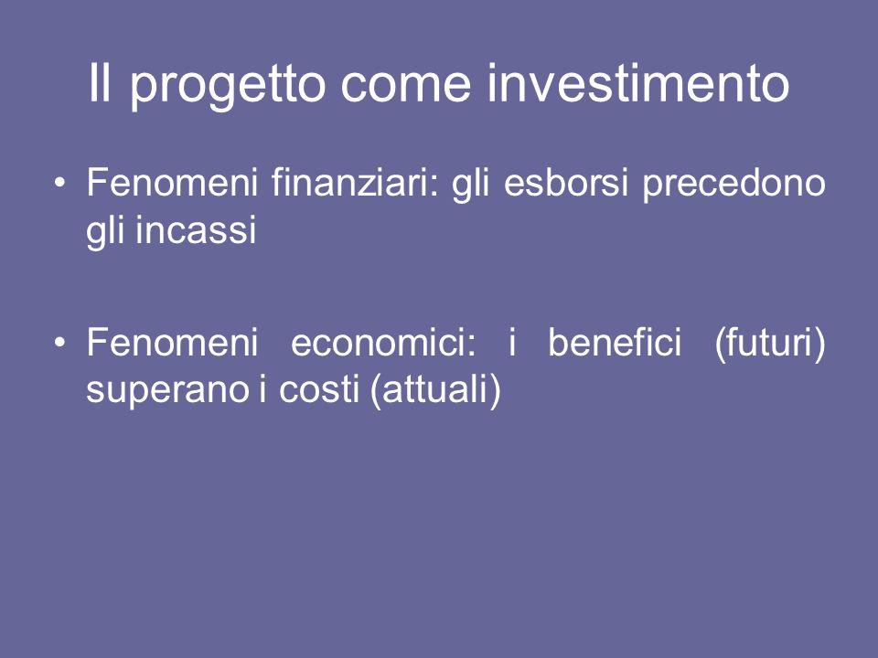 Il progetto come investimento Fenomeni finanziari: gli esborsi precedono gli incassi Fenomeni economici: i benefici (futuri) superano i costi (attuali