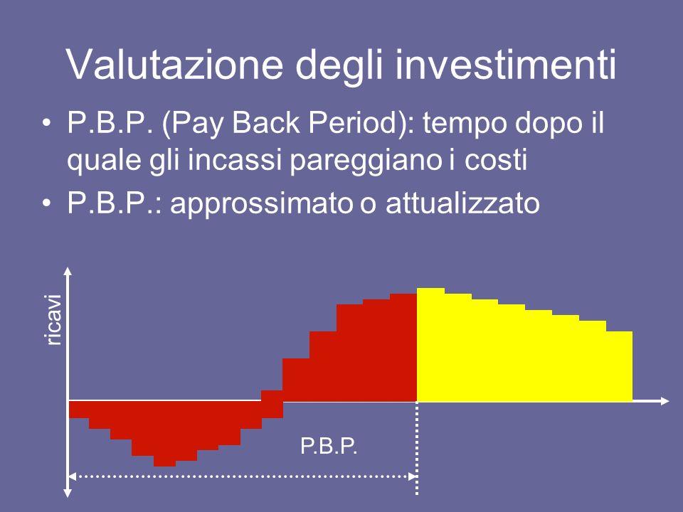 Valutazione degli investimenti P.B.P. (Pay Back Period): tempo dopo il quale gli incassi pareggiano i costi P.B.P.: approssimato o attualizzato ricavi